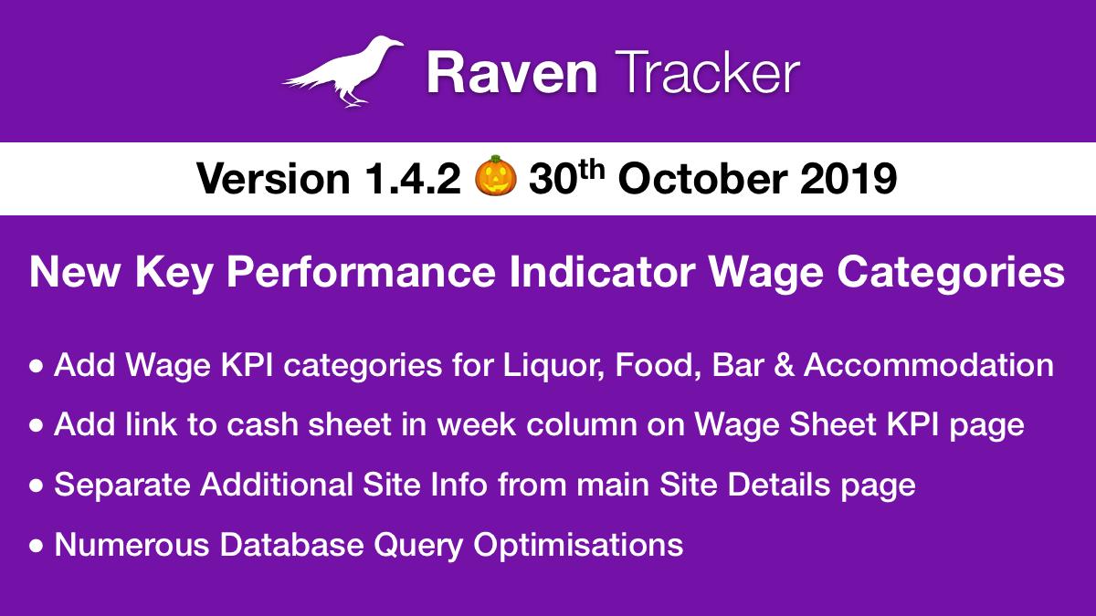 Raven Tracker 1.4.2