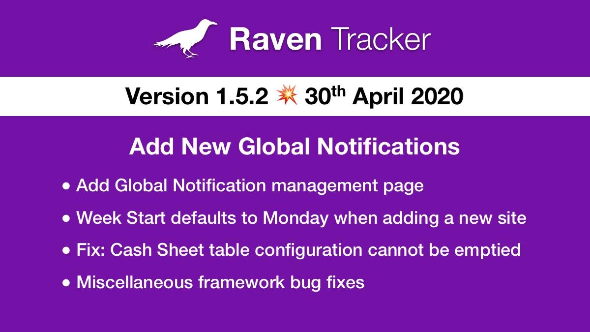 Raven Tracker 1.5.2