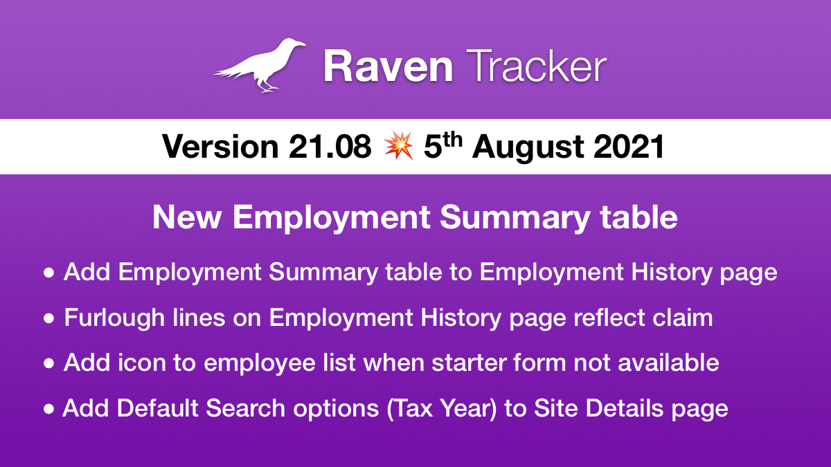 Raven Tracker 21.08